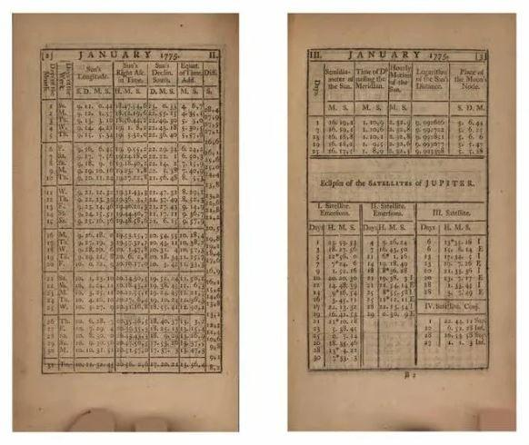Скриншот Nautical Almanac 1767 г Источник https://archive.org/details/nauticalalmanac07offigoog/page/n22